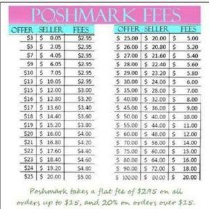 Accessories - Poshmark fees!